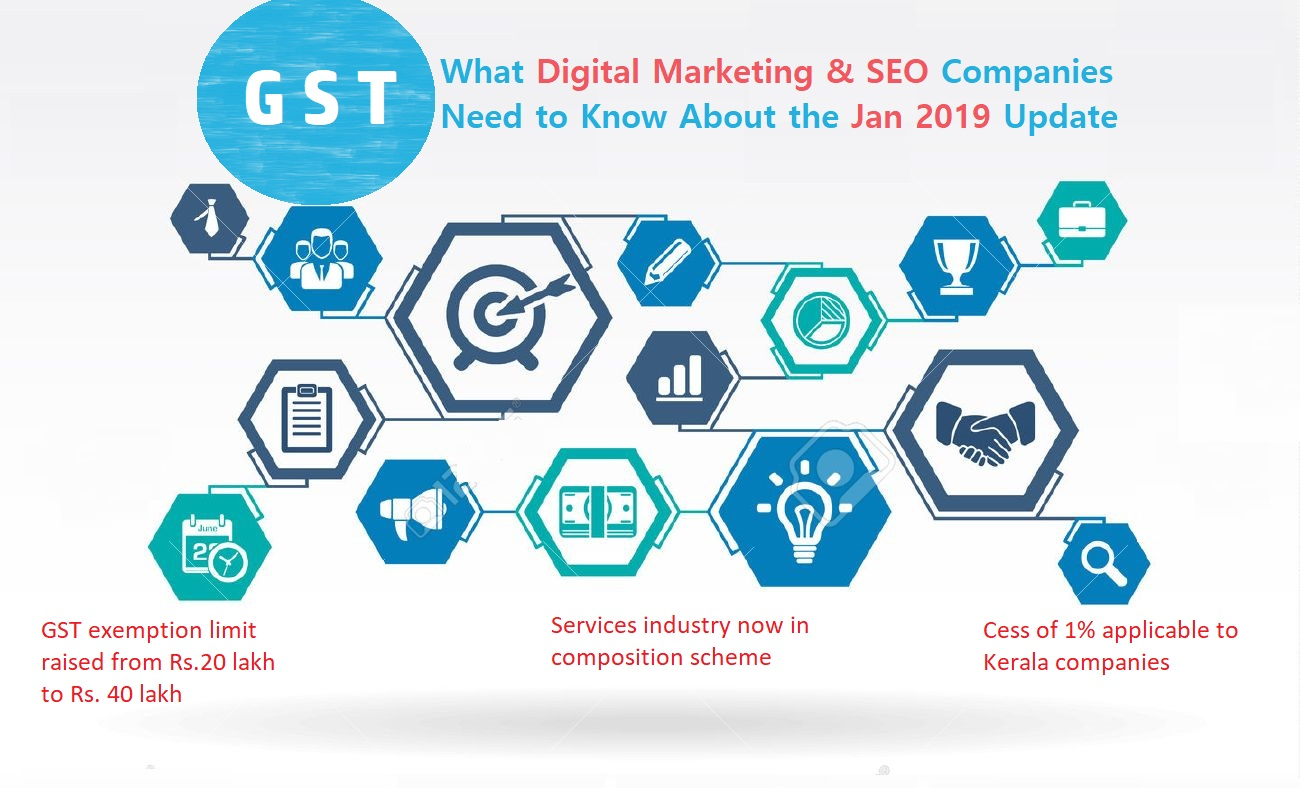 What Digital Marketing and SEO Companies Need to Know About